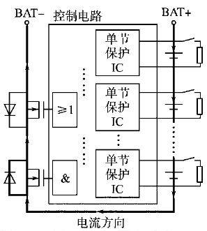 锂电池组均衡充电保护板设计
