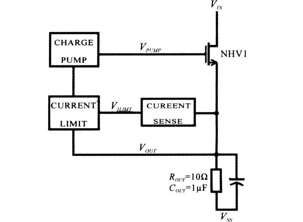 本文设计的usb电源开关采用自举电荷泵,为n型功率管提供2倍于电源的