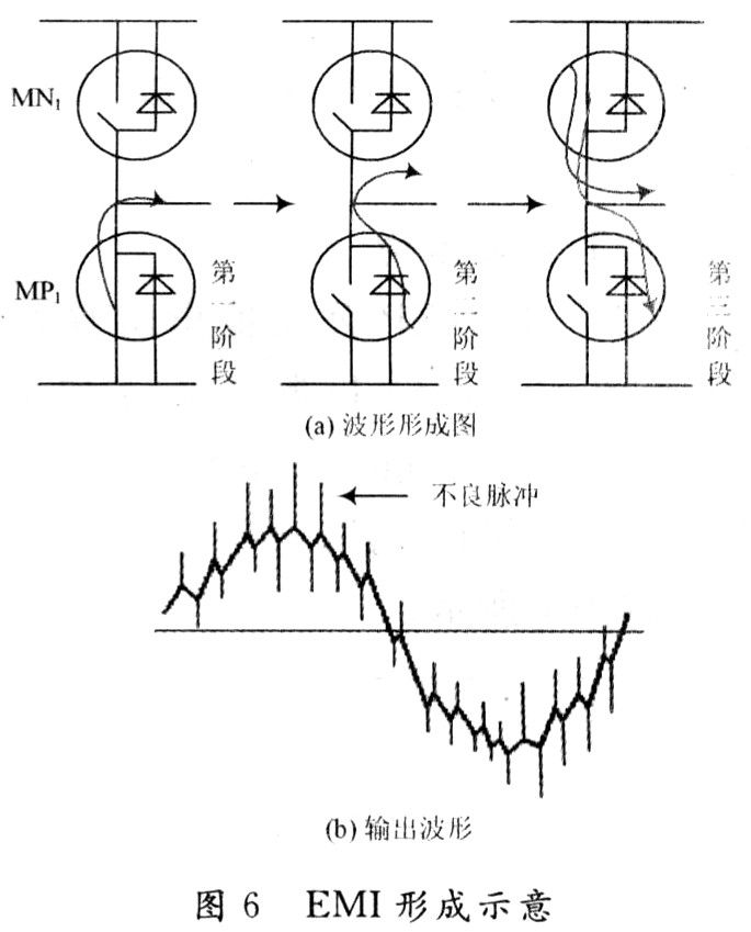 新型绿色能效d类音频放大器设计应用