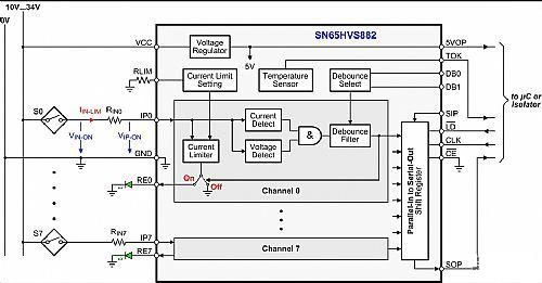 并将其应用于并行输入,串行输出移位寄存器的输入.