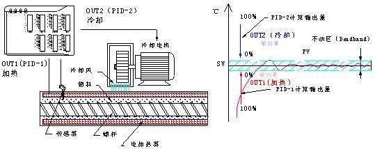 电路 电路图 电子 原理图 539_214