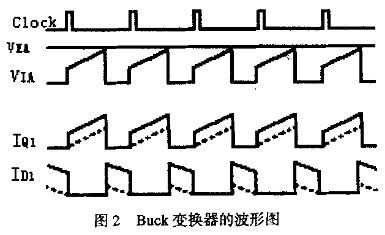 开关电源中斜坡补偿电路的分析与设计