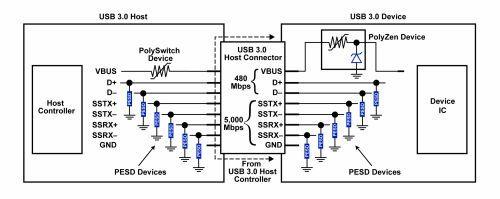 浅谈usb 3.0的电路保护方案