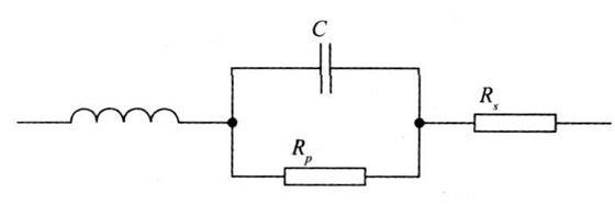 寄生电感会与电容构成串联谐振回路, 会使实际的电容在某个频率上发生
