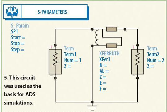 由于宽带unun阻抗变压器具有非平衡终端
