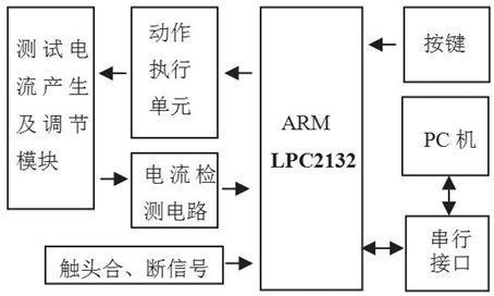 具有扩展测试电流的产生和调节模块