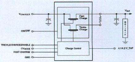 该脉冲电池充电系统散热小,采用tssop封装,高度仅1.2毫米.