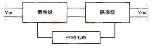 前级用于稳压,后级用于隔离的两级交叉级联的正激变换器组成的同步