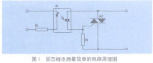 固态继电器的电磁兼容测试