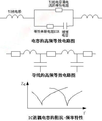 有漏电流(在高频等效电路上表现为r),有引线电感,还在导致电压脉冲