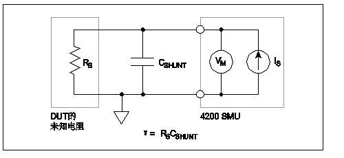 分析系统优化小电流测量