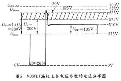 2)漏极钳位保护电路的设计