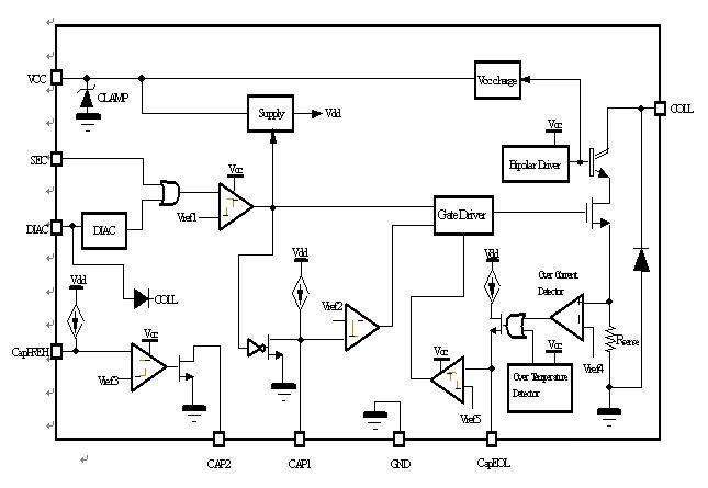 闩锁效应等效电路图