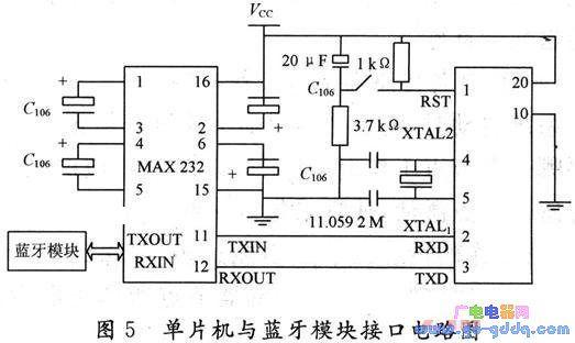 主机和蓝牙接收模块之间的数据传输采用rs 232串口连接.